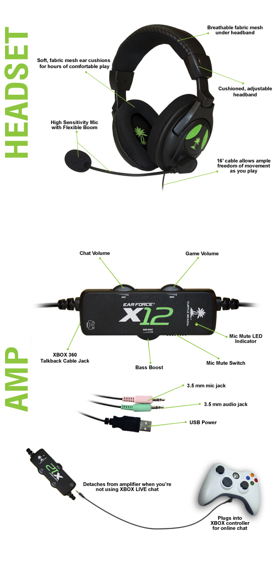 X12 details xbox 360 headset wiring diagram the wiring diagram readingrat net Ear Force PX21 at crackthecode.co